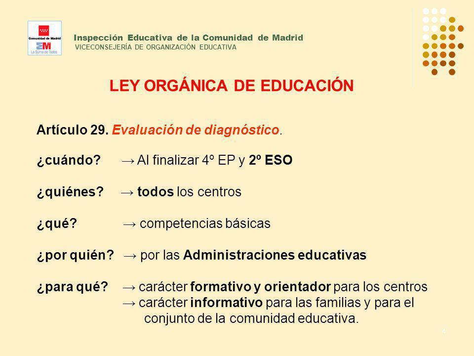 4 Inspección Educativa de la Comunidad de Madrid VICECONSEJERÍA DE ORGANIZACIÓN EDUCATIVA LEY ORGÁNICA DE EDUCACIÓN Artículo 29. Evaluación de diagnós