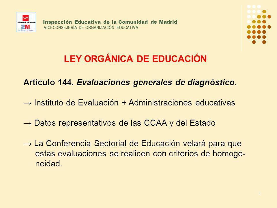 5 Inspección Educativa de la Comunidad de Madrid VICECONSEJERÍA DE ORGANIZACIÓN EDUCATIVA LEY ORGÁNICA DE EDUCACIÓN Artículo 144. Evaluaciones general