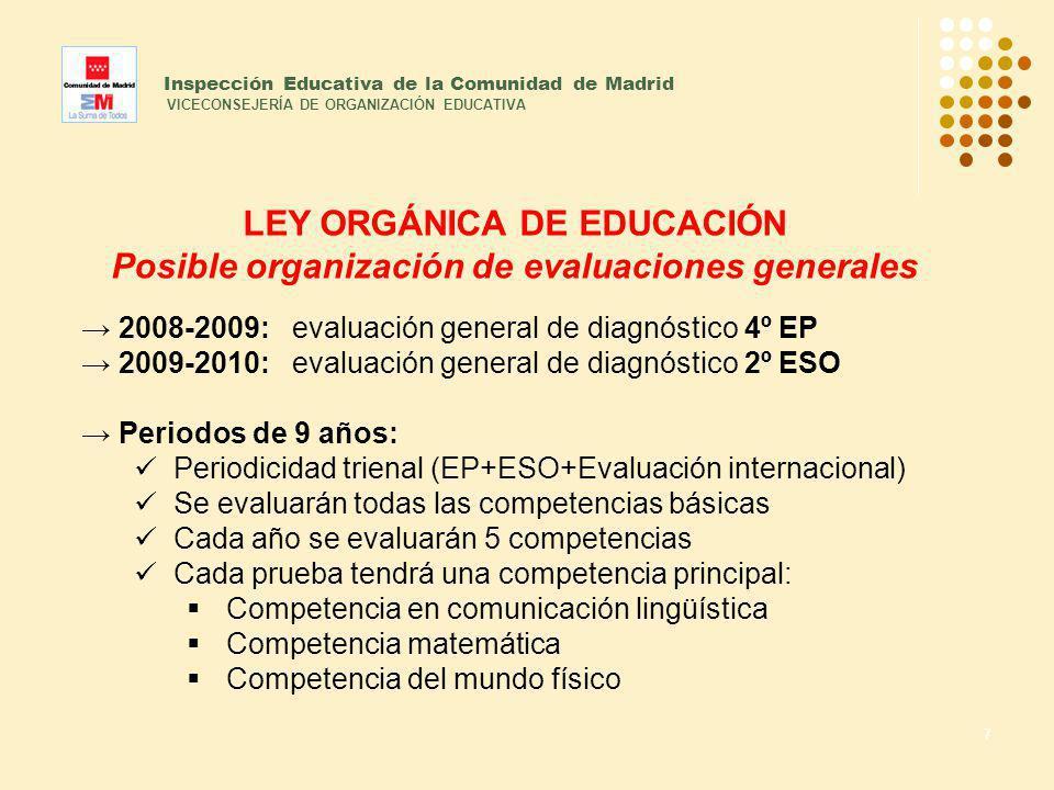 8 Inspección Educativa de la Comunidad de Madrid VICECONSEJERÍA DE ORGANIZACIÓN EDUCATIVA COMUNIDAD DE MADRID Evaluación 2007 Orden 5420-01/2005 Evaluaciones de diagnóstico en 4º EP y 2º ESO carácter interno para todos y externo para una muestra contenidos curriculares en Lengua y Matemáticas, Finalidad:a) Evaluar el proceso de aprendizaje de los escolares de la Comunidad de Madrid.