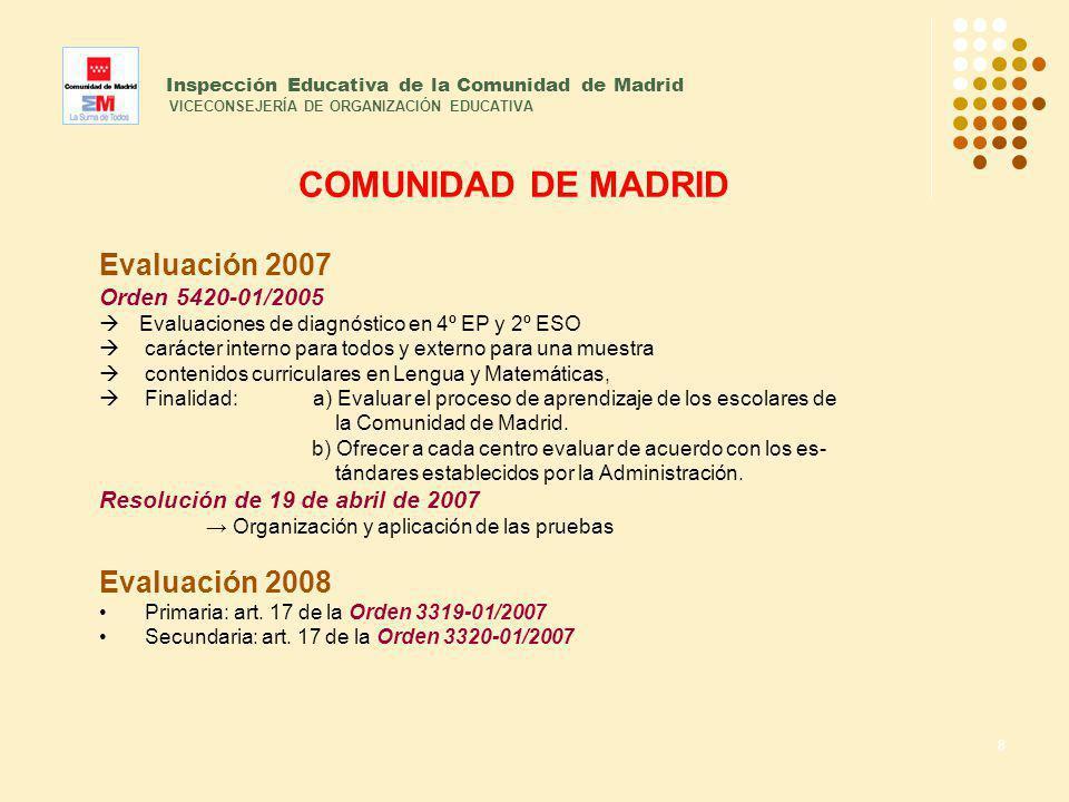 9 Inspección Educativa de la Comunidad de Madrid VICECONSEJERÍA DE ORGANIZACIÓN EDUCATIVA COMUNIDAD DE MADRID Evaluación 2007 Orden 5420-01/2005 Evaluaciones de diagnóstico en 4º EP y 2º ESO carácter interno para todos y externo para una muestra contenidos curriculares en Lengua y Matemáticas, Finalidad:a) Evaluar el proceso de aprendizaje de los escolares de la Comunidad de Madrid.