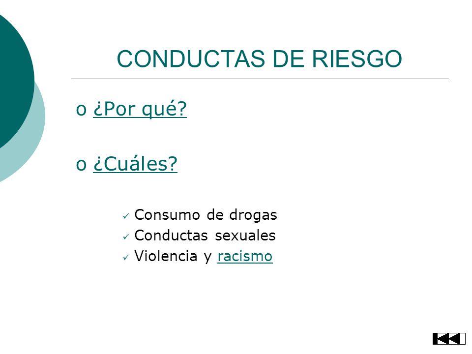 CONDUCTAS DE RIESGO o¿Por qué?¿Por qué? o¿Cuáles?¿Cuáles? Consumo de drogas Conductas sexuales Violencia y racismoracismo
