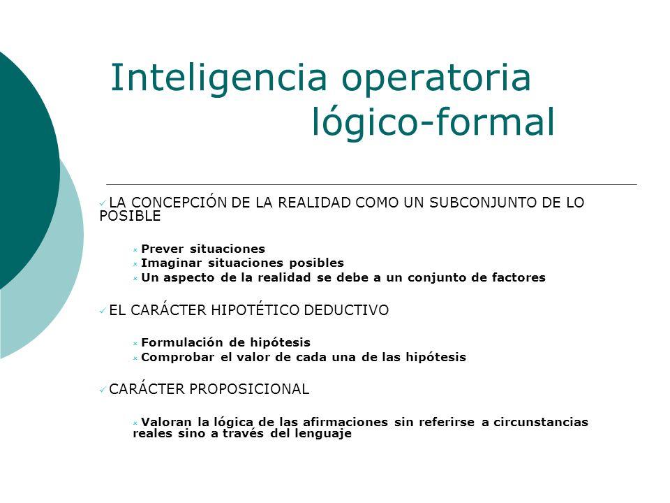 Inteligencia operatoria lógico-formal LA CONCEPCIÓN DE LA REALIDAD COMO UN SUBCONJUNTO DE LO POSIBLE Prever situaciones Imaginar situaciones posibles