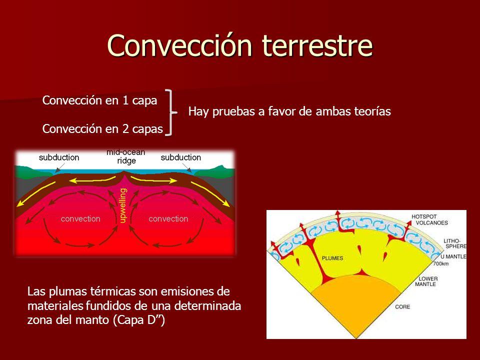 Convección terrestre Convección en 1 capa Convección en 2 capas Hay pruebas a favor de ambas teorías Las plumas térmicas son emisiones de materiales f