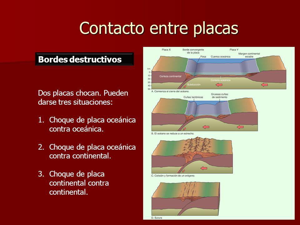 Contacto entre placas Bordes destructivos Dos placas chocan. Pueden darse tres situaciones: 1.Choque de placa oceánica contra oceánica. 2.Choque de pl