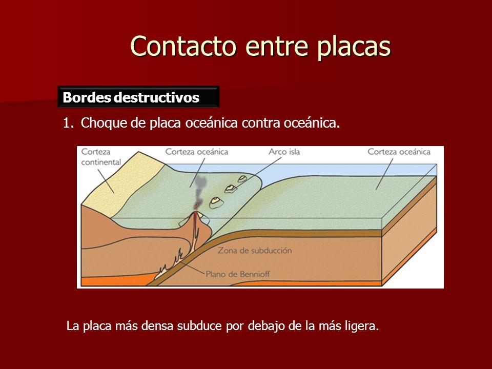 Contacto entre placas Bordes destructivos 1.Choque de placa oceánica contra oceánica. La placa más densa subduce por debajo de la más ligera.