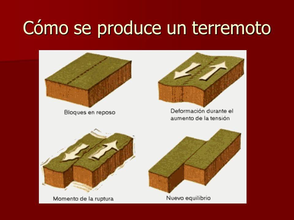 Cómo se produce un terremoto