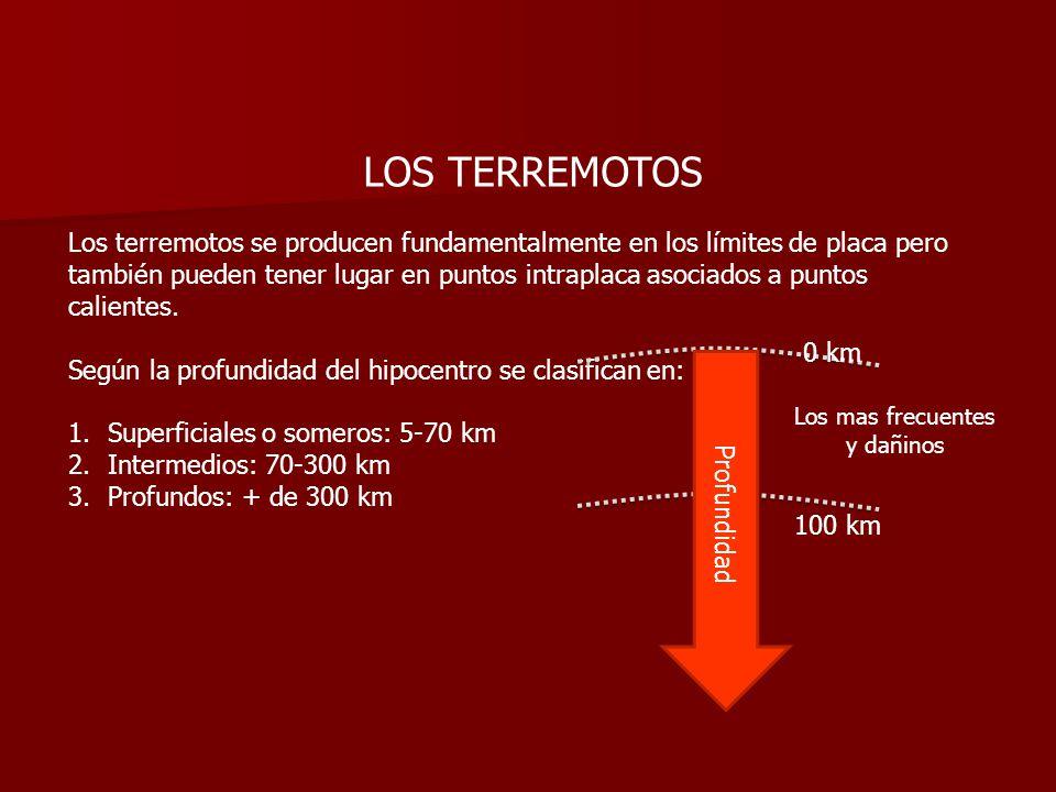 LOS TERREMOTOS Los terremotos se producen fundamentalmente en los límites de placa pero también pueden tener lugar en puntos intraplaca asociados a pu