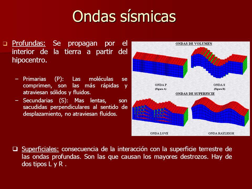 Ondas sísmicas Profundas: Se propagan por el interior de la tierra a partir del hipocentro. – –Primarias (P): Las moléculas se comprimen, son las más