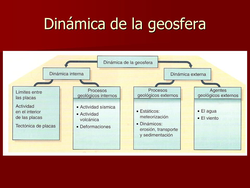 PELIGROSIDAD SÍSMICA EN ESPAÑA