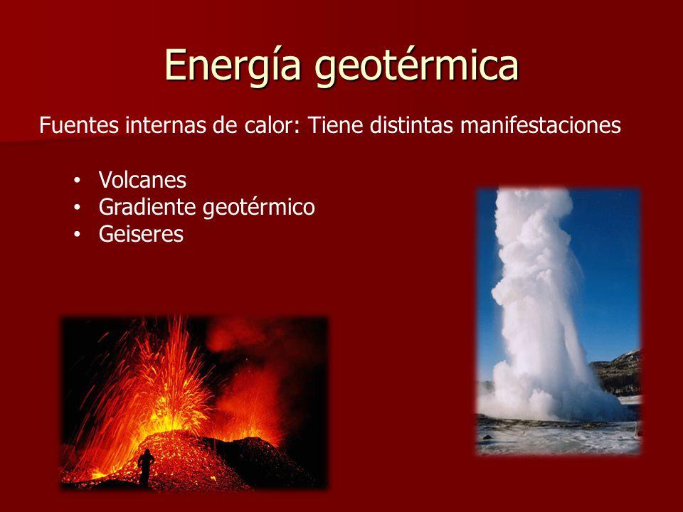 Gradiente geotérmico Variación de la temperatura con la profundidad.