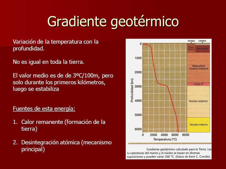 Gradiente geotérmico Variación de la temperatura con la profundidad. No es igual en toda la tierra. El valor medio es de de 3ºC/100m, pero solo durant