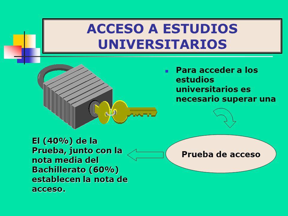 Prueba de acceso Para acceder a los estudios universitarios es necesario superar una El (40%) de la Prueba, junto con la nota media del Bachillerato (60%) establecen la nota de acceso.