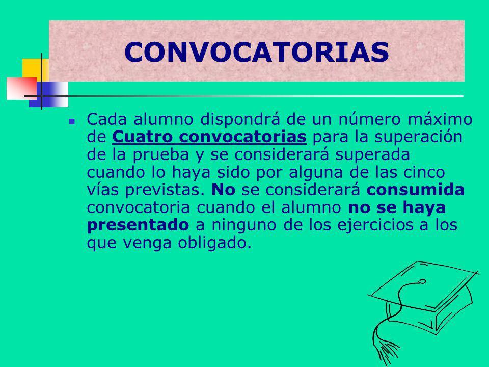 Cada alumno dispondrá de un número máximo de Cuatro convocatorias para la superación de la prueba y se considerará superada cuando lo haya sido por al