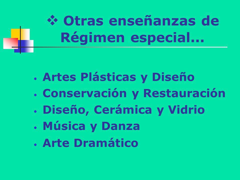Otras enseñanzas de Régimen especial... Artes Plásticas y Diseño Conservación y Restauración Diseño, Cerámica y Vidrio Música y Danza Arte Dramático