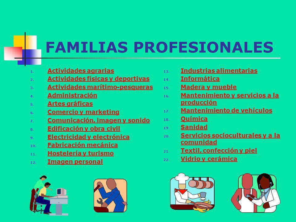 FAMILIAS PROFESIONALES 1. Actividades agrarias Actividades agrarias 2. Actividades físicas y deportivas Actividades físicas y deportivas 3. Actividade