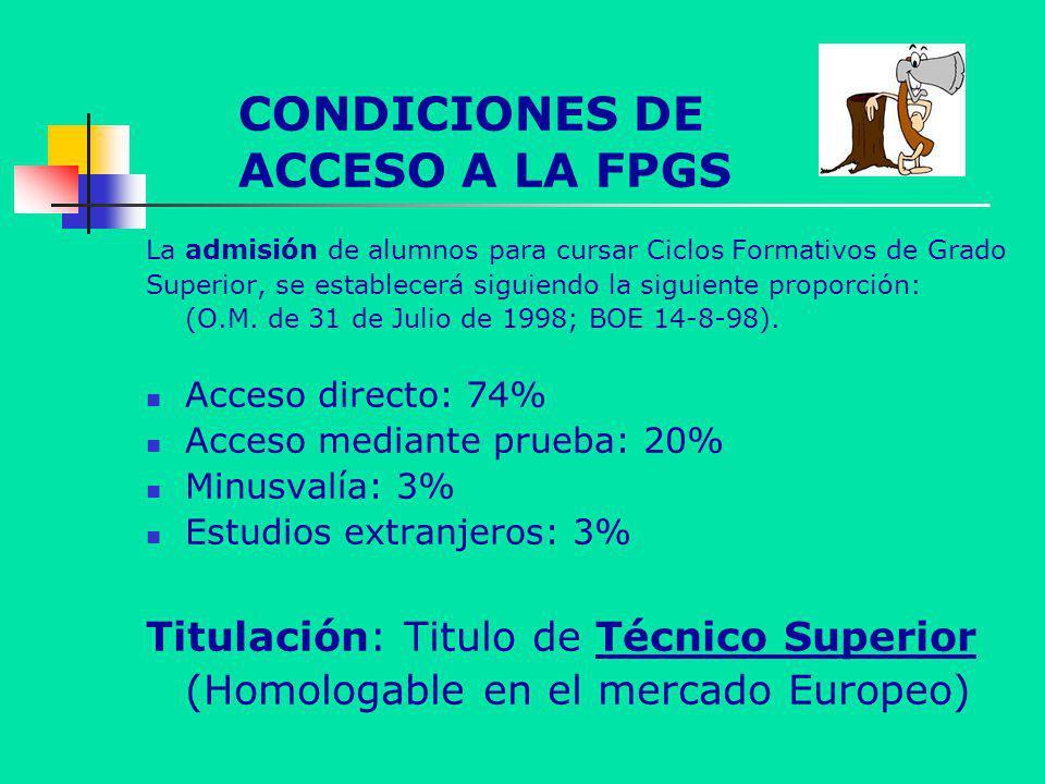 CONDICIONES DE ACCESO A LA FPGS La admisión de alumnos para cursar Ciclos Formativos de Grado Superior, se establecerá siguiendo la siguiente proporción: (O.M.