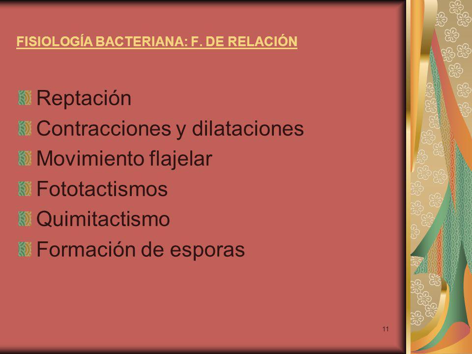 11 FISIOLOGÍA BACTERIANA: F.