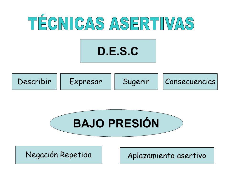 D.E.S.C Describir ExpresarSugerirConsecuencias BAJO PRESIÓN Negación Repetida Aplazamiento asertivo