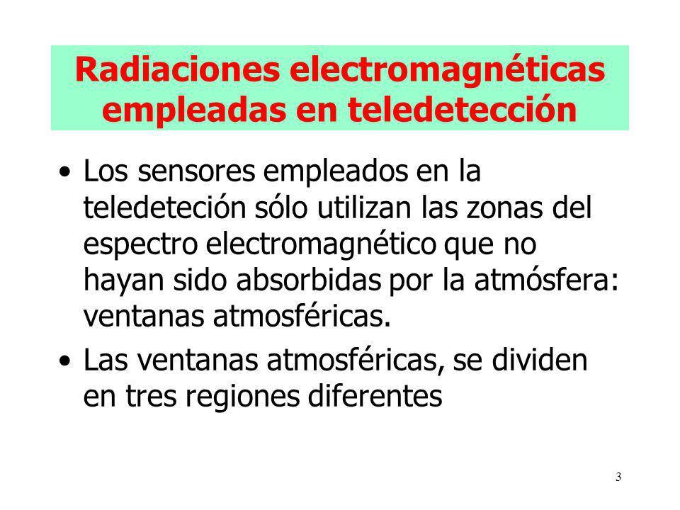 3 Radiaciones electromagnéticas empleadas en teledetección Los sensores empleados en la teledeteción sólo utilizan las zonas del espectro electromagné