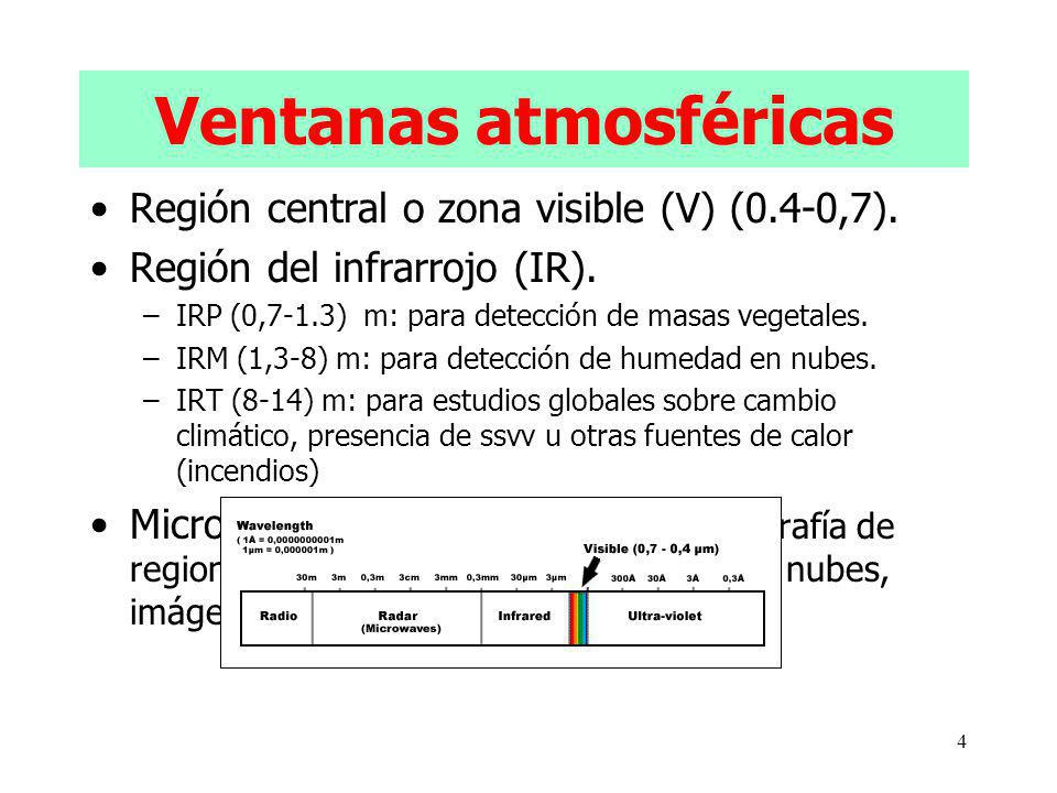 4 Ventanas atmosféricas Región central o zona visible (V) (0.4-0,7). Región del infrarrojo (IR). –IRP (0,7-1.3) m: para detección de masas vegetales.