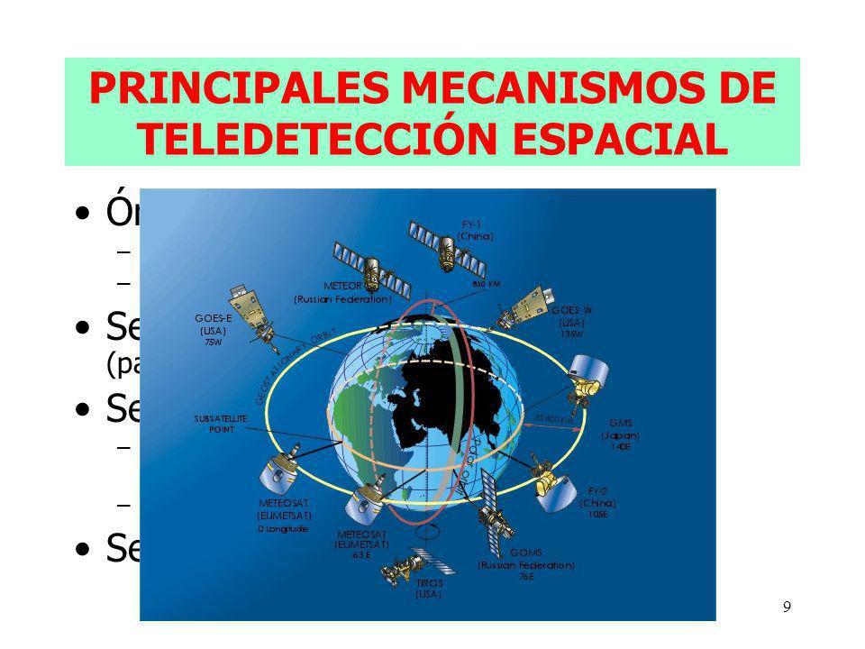 9 PRINCIPALES MECANISMOS DE TELEDETECCIÓN ESPACIAL Órbitas de los satélites: –Geoestacionaria –Polar Sensores de barrido multiespectral (pasivos) Sensores de microondas: –activos- pasivos- imágenes espectrales –radiometría- imágenes anaglíficas Sensores Lidar