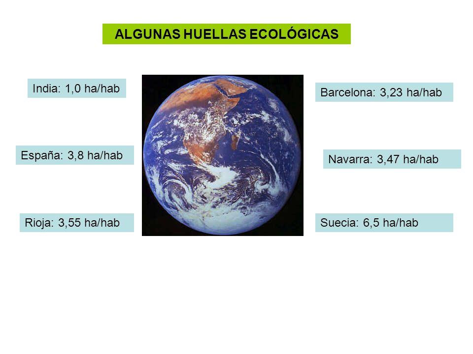 ALGUNAS HUELLAS ECOLÓGICAS Barcelona: 3,23 ha/hab Navarra: 3,47 ha/hab Suecia: 6,5 ha/hab India: 1,0 ha/hab España: 3,8 ha/hab Rioja: 3,55 ha/hab