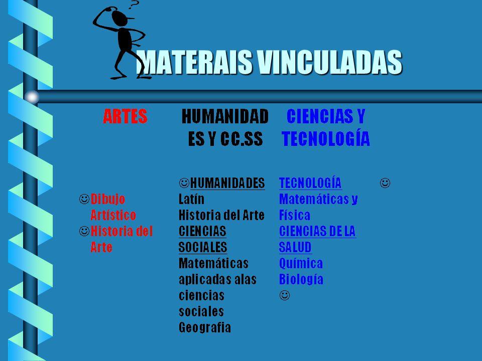 MATERAIS VINCULADAS