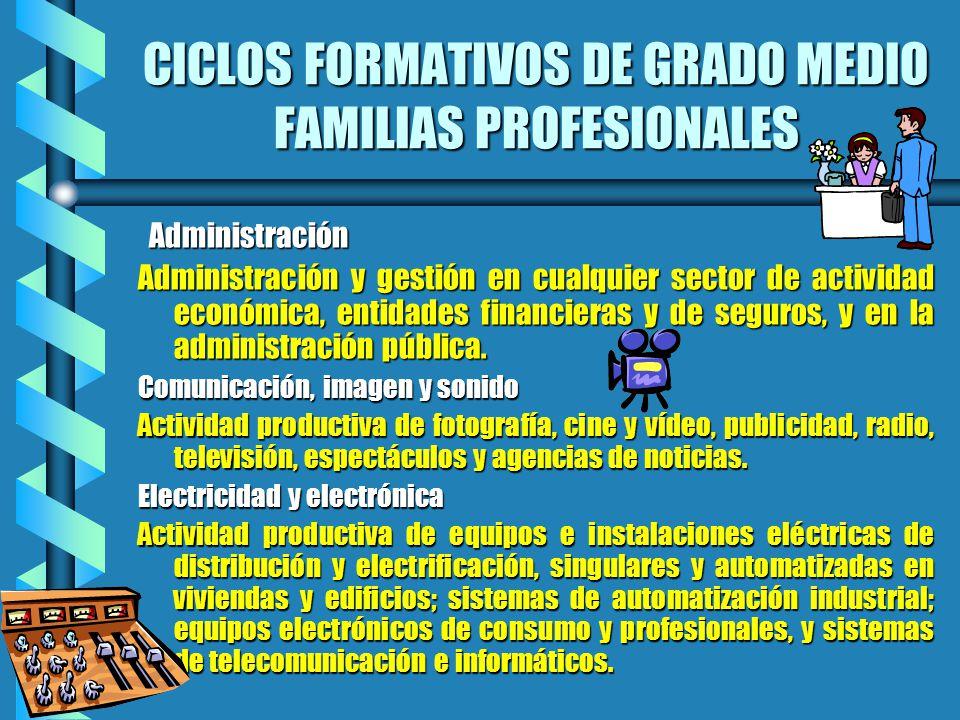 CICLOS FORMATIVOS DE GRADO MEDIO FAMILIAS PROFESIONALES Administración Administración Administración y gestión en cualquier sector de actividad económ