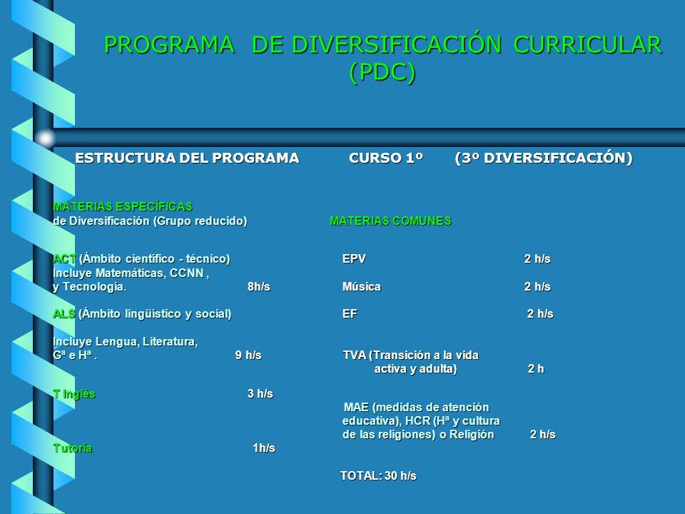 PROGRAMA DE DIVERSIFICACIÓN CURRICULAR (PDC) ESTRUCTURA DEL PROGRAMA CURSO 2º (4º DIVERSIFICACIÓN) MATERIAS ESPECÍFICAS de Diversificación (Grupo reducido) MATERIAS COMUNES ACT (Ámbito científico - técnico) EPV 3 h/s Incluye Matemáticas, CCNN, y Tecnología.