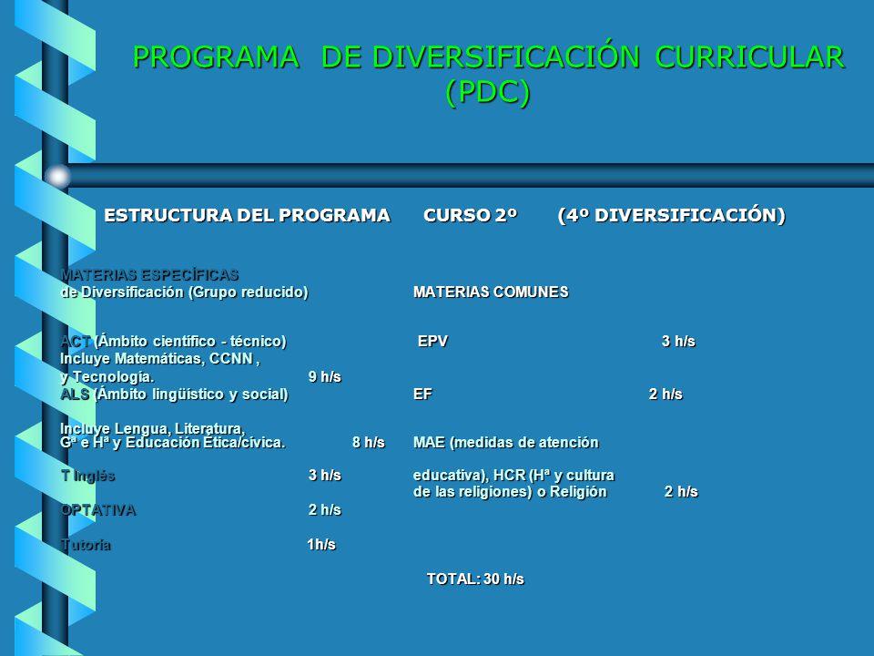 PROGRAMA DE DIVERSIFICACIÓN CURRICULAR (PDC) ESTRUCTURA DEL PROGRAMA CURSO 2º (4º DIVERSIFICACIÓN) MATERIAS ESPECÍFICAS de Diversificación (Grupo redu