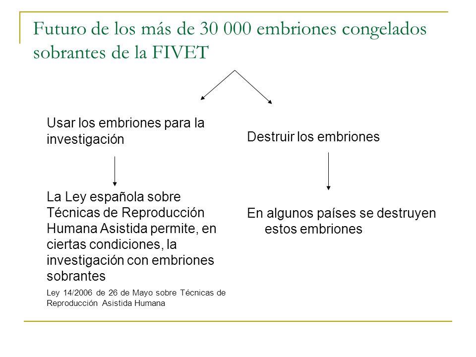 Futuro de los más de 30 000 embriones congelados sobrantes de la FIVET Usar los embriones para la investigación La Ley española sobre Técnicas de Repr