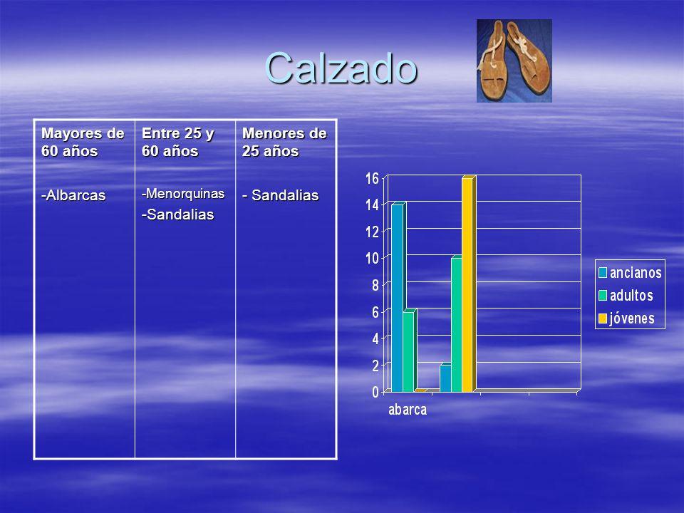Calzado Mayores de 60 años -Albarcas Entre 25 y 60 años -Menorquinas-Sandalias Menores de 25 años - Sandalias