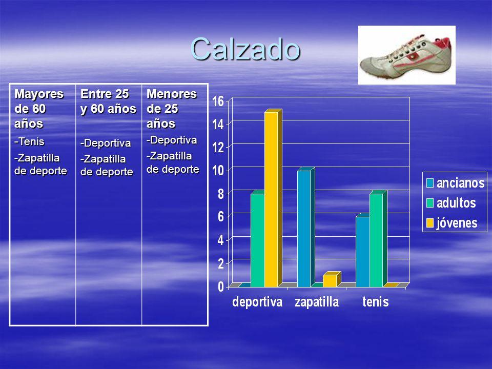 Calzado Mayores de 60 años - Tenis -Zapatilla de deporte Entre 25 y 60 años -Deportiva -Zapatilla de deporte Menores de 25 años -Deportiva -Zapatilla de deporte