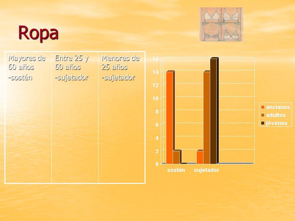 Ropa Mayores de 60 años -sostén Entre 25 y 60 años -sujetador Menores de 25 años -sujetador