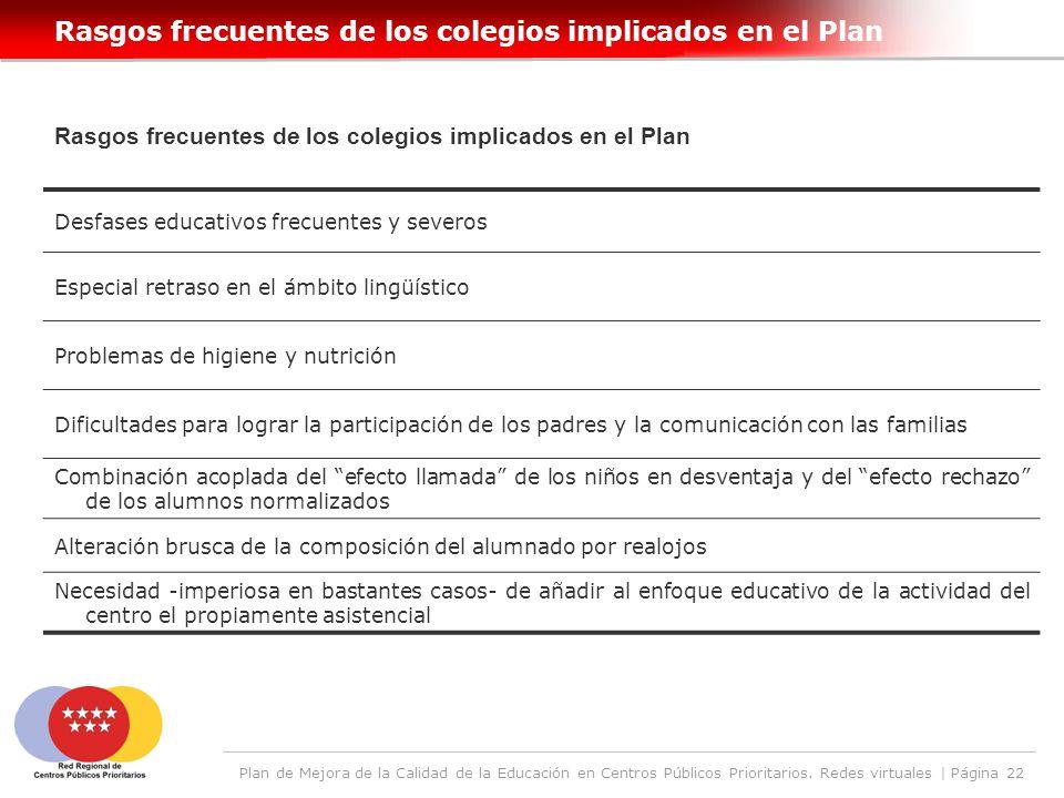 Plan de Mejora de la Calidad de la Educación en Centros Públicos Prioritarios.