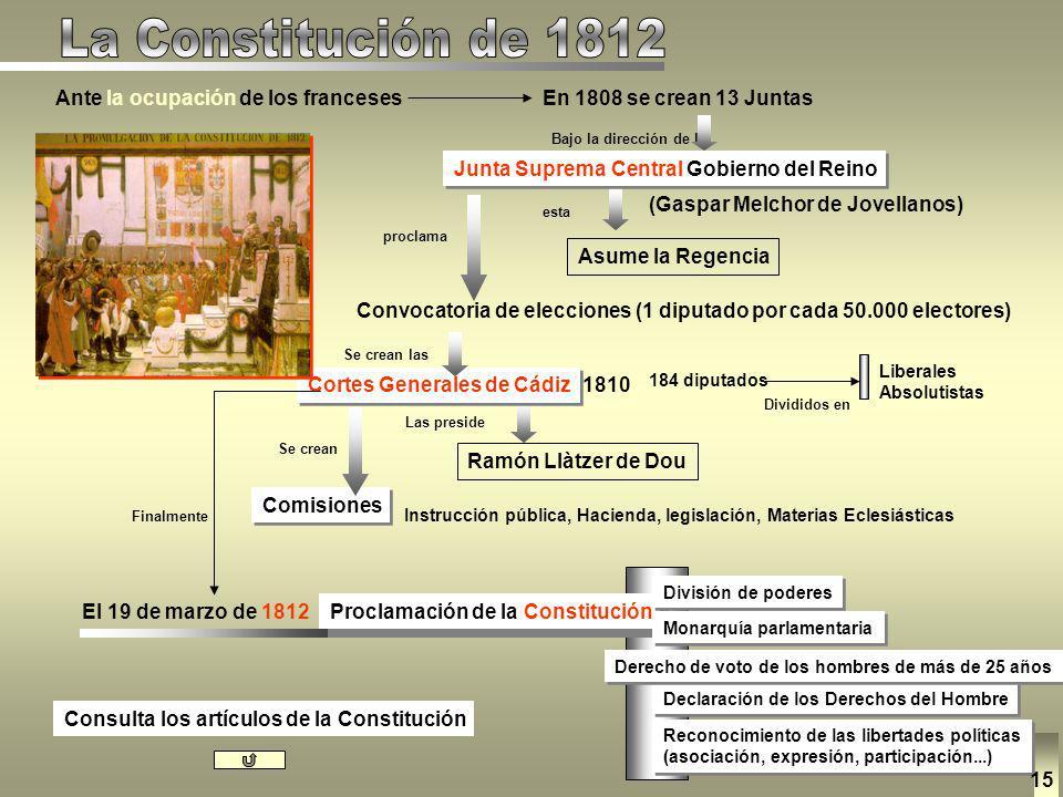 4.- La Guerra de Independencia (1808 - 1814) El desarrollo de la guerra 7