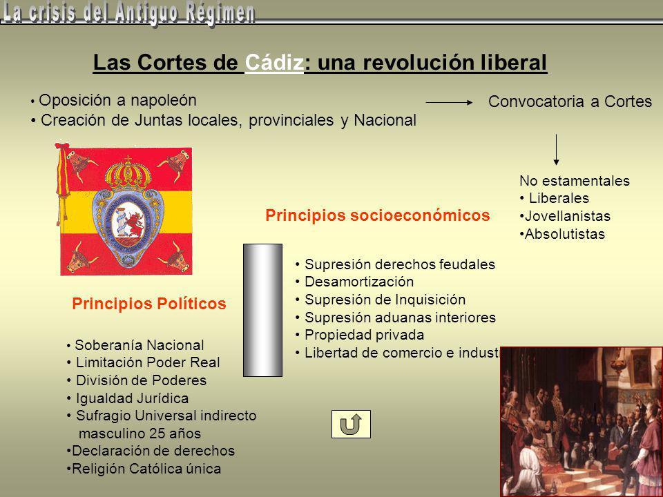 Las preside Ramón Llàtzer de Dou Instrucción pública, Hacienda, legislación, Materias Eclesiásticas El 19 de marzo de 1812 Proclamación de la Constitu