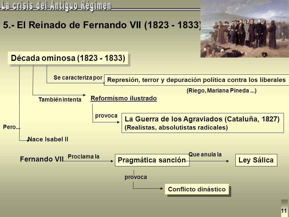 5. El Reinado de Fernando VII. El Trienio Liberal (1820 - 23) Excesivo poder de las Cortes, que casi anula el poder ejecutivo, Los ministros eran nomb