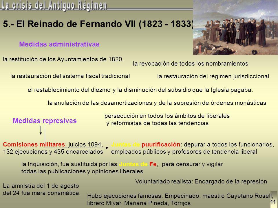 5.- El Reinado de Fernando VII (1823 - 1833) 11 Década ominosa (1823 - 1833) Se caracteriza por Represión, terror y depuración política contra los lib