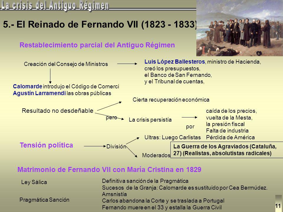 5.- El Reinado de Fernando VII (1823 - 1833) 11 Medidas administrativas la restitución de los Ayuntamientos de 1820. la revocación de todos los nombra