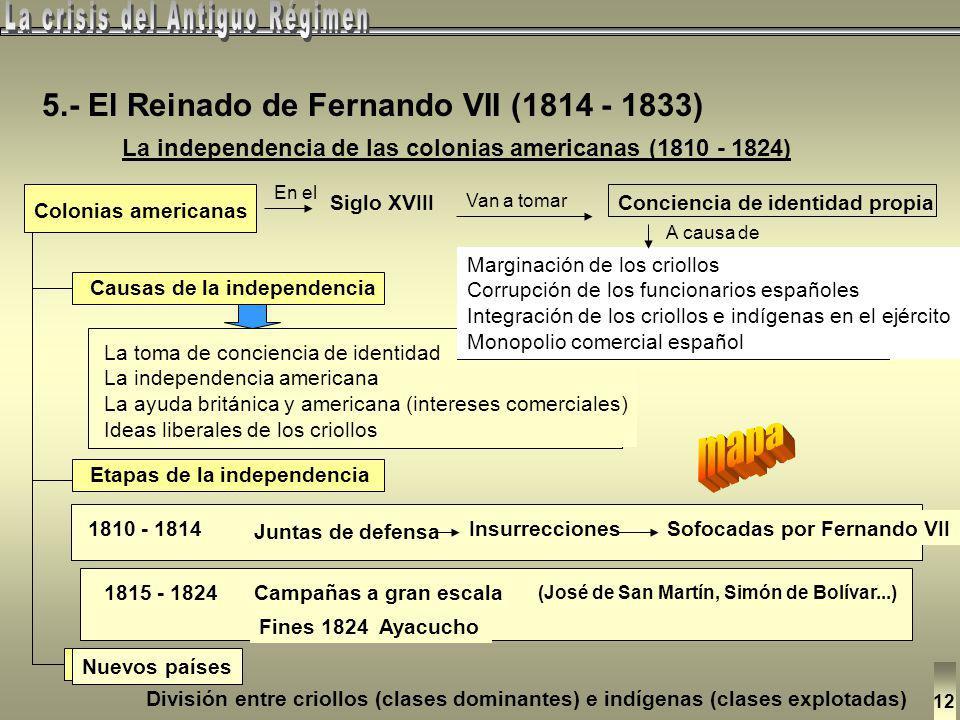 5.- El Reinado de Fernando VII (1823 - 1833) 11 Restablecimiento parcial del Antiguo Régimen Creación del Consejo de Ministros Luis López Ballesteros,