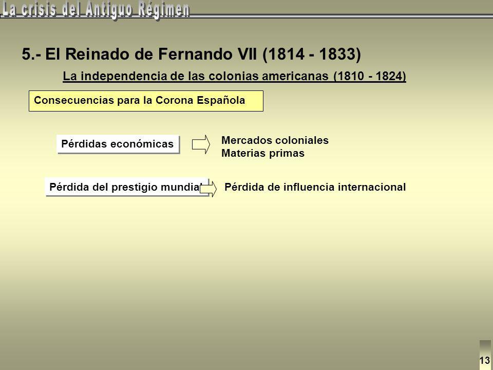 La toma de conciencia de identidad La independencia americana La ayuda británica y americana (intereses comerciales) Ideas liberales de los criollos 5