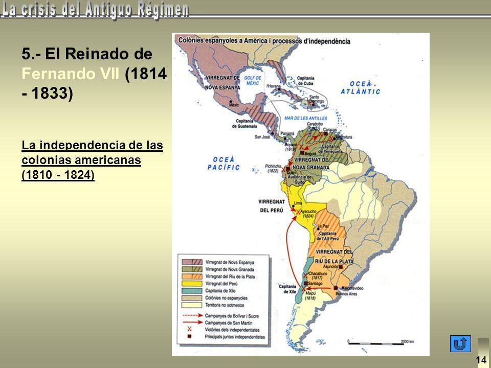 5.- El Reinado de Fernando VII (1814 - 1833) La independencia de las colonias americanas (1810 - 1824) Consecuencias para la Corona Española Pérdidas