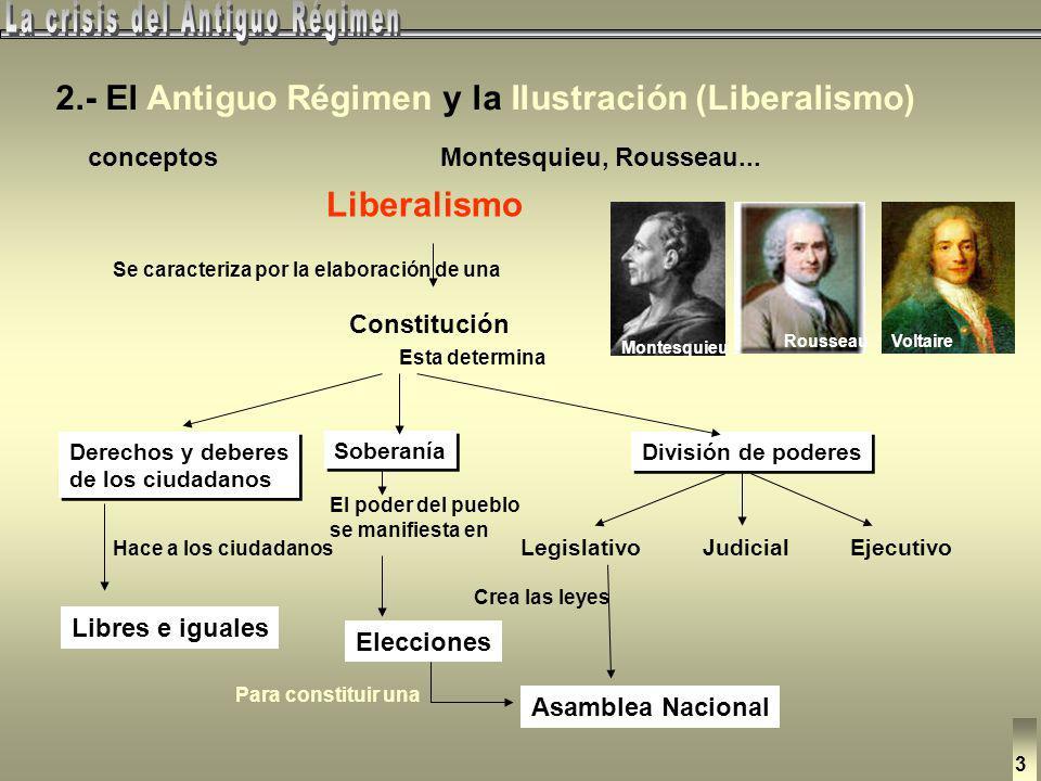 2.- El Antiguo Régimen y la Ilustración (Liberalismo) conceptos El Antiguo Régimen Privilegiados Nobleza y clero No privilegiados Burguesía y las clas