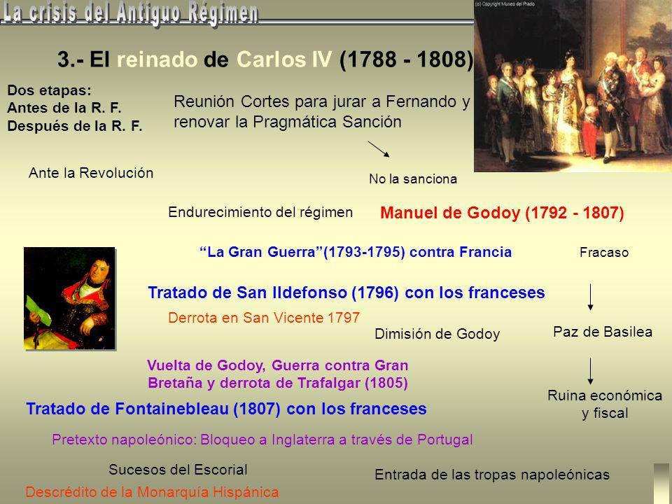 2.- El Antiguo Régimen y la Ilustración (Liberalismo) conceptos Liberalismo Montesquieu, Rousseau... Constitución Derechos y deberes de los ciudadanos