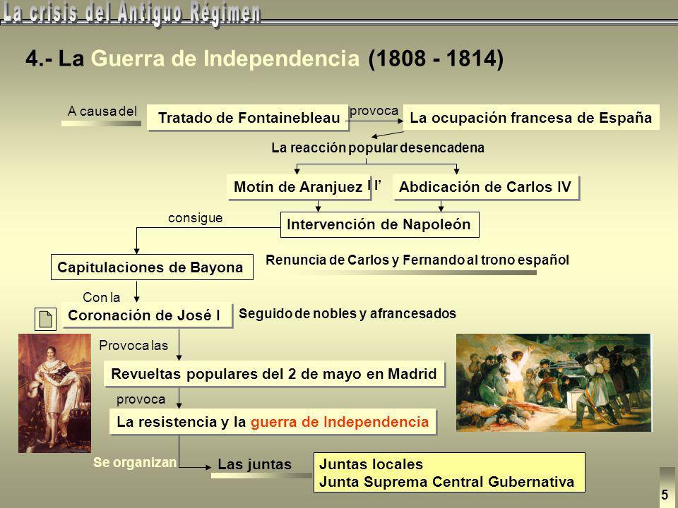 Reunión Cortes para jurar a Fernando y renovar la Pragmática Sanción 3.- El reinado de Carlos IV (1788 - 1808) No la sanciona Ante la Revolución Endur