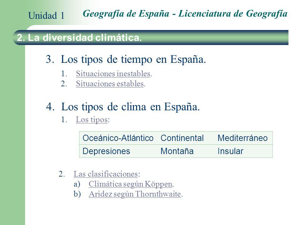 Geografía de España - Licenciatura de Geografía 2. La diversidad climática. Unidad 1 3.Los tipos de tiempo en España. 4.Los tipos de clima en España.