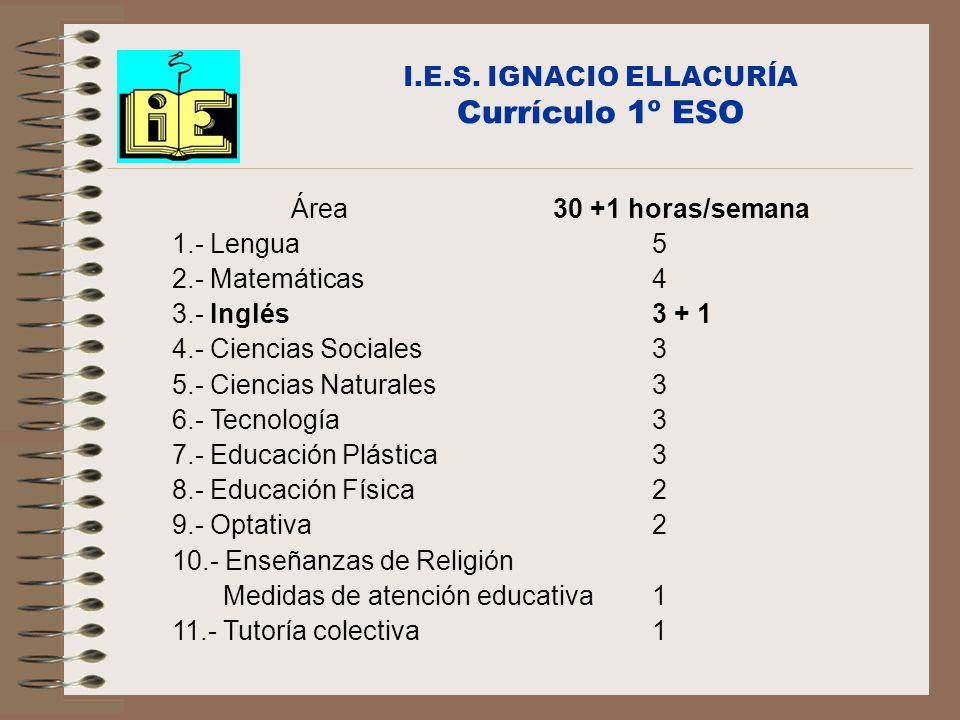 I.E.S. IGNACIO ELLACURÍA Currículo 1º ESO Área 30 +1 horas/semana 1.- Lengua5 2.- Matemáticas4 3.- Inglés3 + 1 4.- Ciencias Sociales 3 5.- Ciencias Na