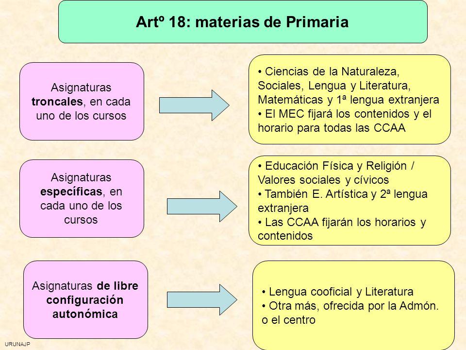 URUNAJP Artº 18: materias de Primaria Ciencias de la Naturaleza, Sociales, Lengua y Literatura, Matemáticas y 1ª lengua extranjera El MEC fijará los c