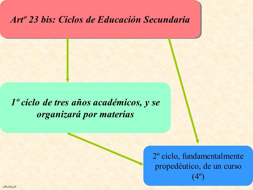 URUNAJP Artº 23 bis: Ciclos de Educación Secundaria 2º ciclo, fundamentalmente propedéutico, de un curso (4º) 1º ciclo de tres años académicos, y se o